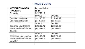 Medicare Income Chart Screenshot 2018 07 18 At 6 33 07 Pm Darienitedarienite