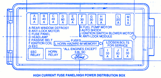ford thunderbird super coupe 1990 fuse 1990 Ford Tempo Fuse Box Diagram Ford E350 Fuse Box Diagram