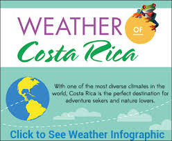 Costa Rica Climate Chart Costa Rica Weather Has Two Distinct Seasons High Green