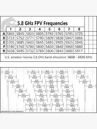 Fpv Frequency Chart Fpv Frequency Chart V2 Black White Poster
