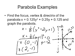 5 parabola examples find the focus vertex directrix of the parabola x 0 125y 2 0 25y 0 125 and graph the parabola