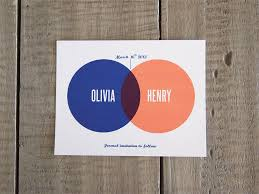Wedding Diagram Venn Diagram Wedding Save The Date