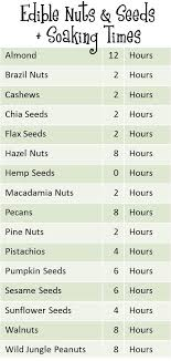 Soaking Nuts Chart Fit And Fresh Life