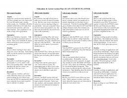 student planner templates education career action plan ecap it
