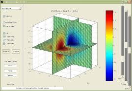 size of matrix matlab 4 dimensional visualization file exchange matlab central