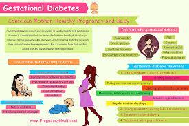 Gestational Diabetes Diet And Meal Plan Pregnancy Health