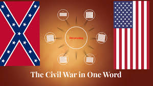 Image result for before and during civil war word