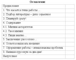 tatar com ru Как писать курсовые дипломы диссертации