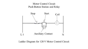 section 3 basic electricity and magnetism unit 15 troubleshooting l 1 c n stop start coil auxiliary contact ladder diagram for 120 v motor control circuit