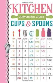 Conversion Chart Gallons To Cups Kitchen Conversion Chart Cups Spoons Tsp Tbsp Fl Oz Cup