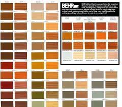 Home Depot Interior Paint Color Chart Unique Design