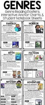 Reading Genre Posters Genre Anchor Charts Readers