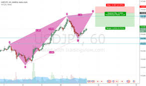 Black Swan Chart Pattern Trader Patternpete Trading Ideas Charts Tradingview