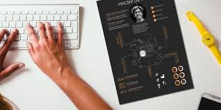 Indesign Creating A Modern Resume Find The Perfect Indesign Resume Template To Showcase Your
