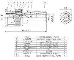 wiring diagram bnc wiring diagrams bnc wiring diagram bnc wiring diagrams
