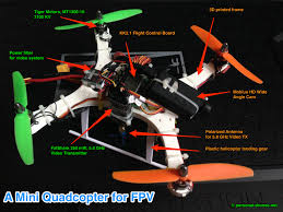 building a mini quadcopter for fpv personal drones a manually assembled mini quadcopter for fpv