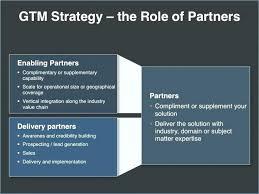Market Plan Template Marketing Tactics Market Plan Sample Ppt
