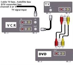 rca tv wiring diagram questions answers pictures fixya satellite tv change channels on the proprietary box and record channel 3 or 4 on vcr you can also hookup rca cables 3 from cable box etc to vcr