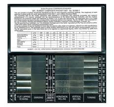 Ra Surface Roughness Chart Surface Roughness Chart