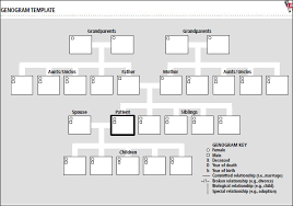 template for genogram in word 34 genogram template free 30 free genogram templates symbols
