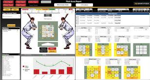 Softball Pitching Chart Template A Breakthrough In Baseball Softball Competition