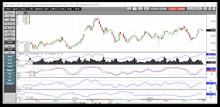 Cocoa Commodity Chart Cocoa Has Been Edging Higher Ipath Bloomberg Cocoa