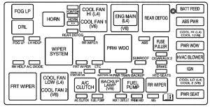 saturn vue fuse box location wiring diagram user 2004 saturn vue fuse diagram wiring diagram info 2006 saturn vue fuse box diagram 2004 saturn