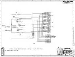 similiar freightliner starter diagram keywords fuse box diagram moreover 2009 freightliner cascadia wiring diagram