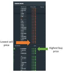 Beginners Guide To Bitcoin Exchanges Bitconsult Bitcoin