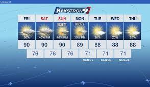 Tampa Bay weather returning to normal ...