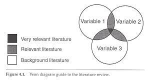 an thriller essay quality management