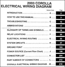 toyota corolla 2003 electrical wiring diagram annavernon 2003 toyota corolla wiring diagram maker