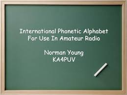 The standard phonetic alphabet for amateur radio comes from the international telecommunication union (itu) (see below). Ppt International Phonetic Alphabet For Use In Amateur Radio Norman Young Ka4puv Powerpoint Presentation Id 5529883