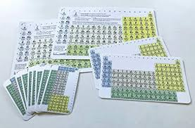Pocket Periodic Table Of Elements Chemistry Reference Cards Includes Wallet Size And Larger Charts 12 Pack