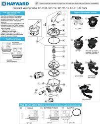 hayward hayward vari flo valve parts sp0710x 711 712