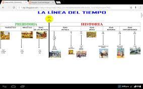 Ejemplo De Lineas De Tiempo Ejemplo Linea Del Tiempo Puedes Utilizar Otros Ejemplos Ver