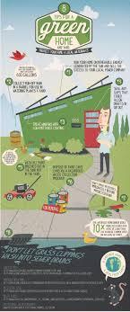 Best 25+ Green homes ideas on Pinterest | Building green homes ...