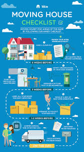 Moving House Checklist 123 Ie