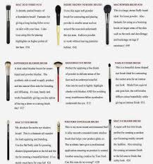 makeup tools names. diffe makeup brushes dormroomdivas middot knowing the type of and their uses what a face · materials names tools