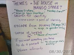 room ibs  period 3 themes for house on mango street