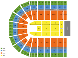 Sears Centre Seating Chart And Tickets Formerly Sears