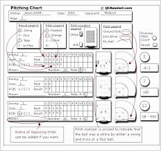 Softball Pitching Chart Template 7 Baseball Pitching Chart Template Baseball Pitching
