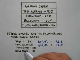 Amdm Venn Diagram Worksheet Answers Amdm Grading Systems Weighted Sums And Averages Youtube