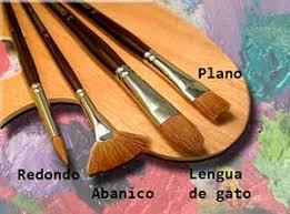 pincel con pintura. tipos de pinceles según la forma: pincel con pintura e