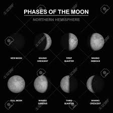 Moon Chart Phases Of The Moon Chart Northern Hemisphere New And Full Moon