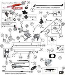 1980 cj5 wiring diagram furthermore jeep cj7 tachometer wiring 1966 Chevy Truck Steering Column Wiring Diagram 1980 cj5 wiring diagram furthermore jeep cj7 tachometer wiring diagram along with jeep cj5 steering column 1966 chevy truckchevy 1966 chevy truck steering column wiring diagram