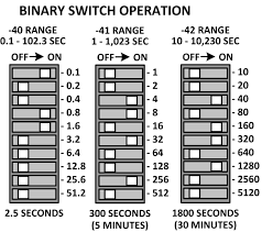 champion winch wiring diagram images setting thl 8 time delay relay on wiring relays in