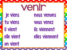 Punctual Venir Verb Chart 2019