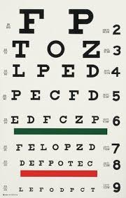 Florida Dmv Vision Test Chart Dot Or Company Colorblind Test What To Expect Page 1