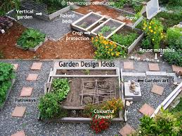 Small Picture SMALL GARDEN DESIGN Got limited space or planning a Kitchen